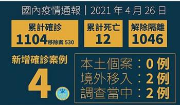 台湾の感染者数.PNG